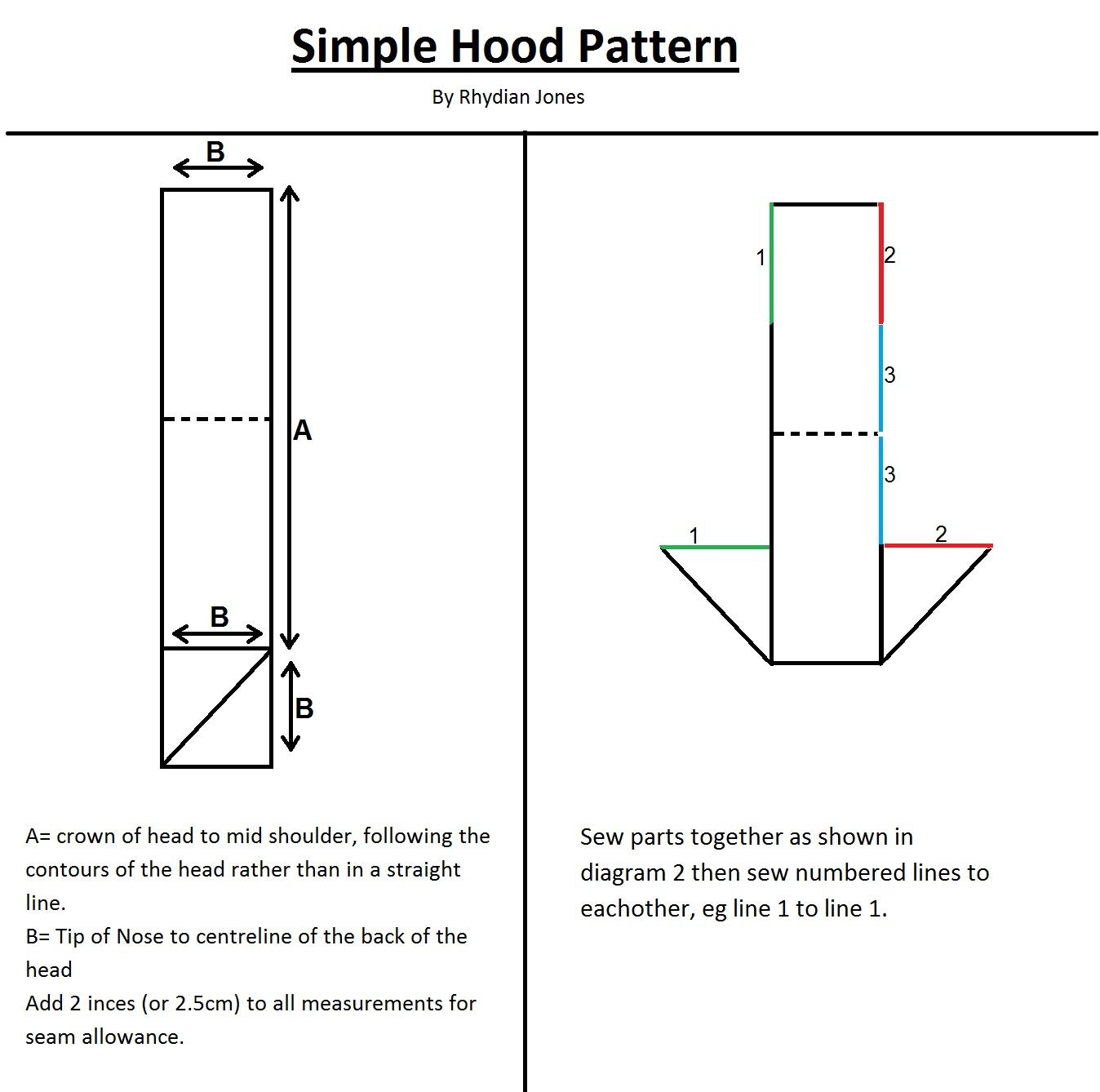 Patterns for Basic Kit – Din Eidyn